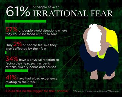 IrrationalFears-small