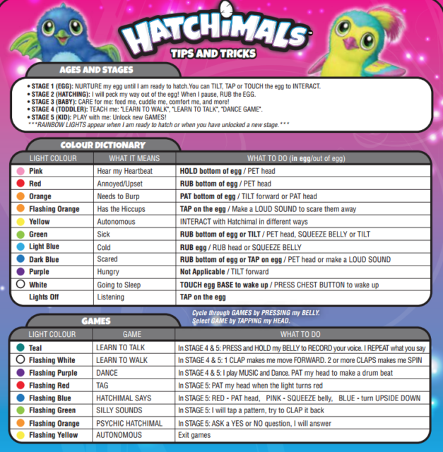 Have you heard about Hatchimals ? Hatchimals from SpinMaster are super ...