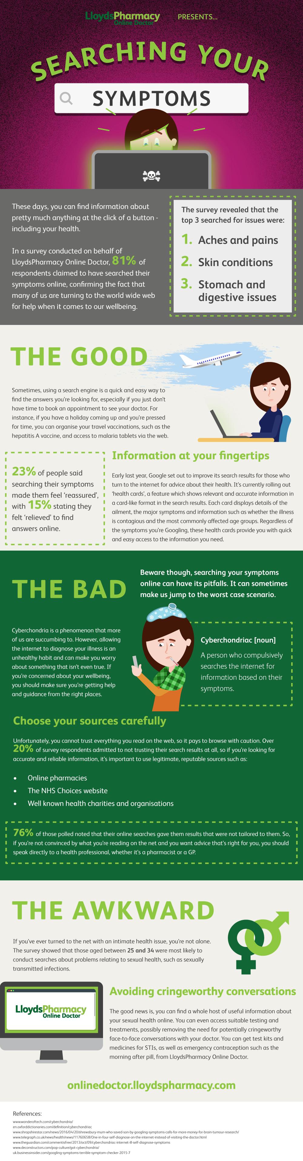 Searching your symptoms #SearchingSymptoms