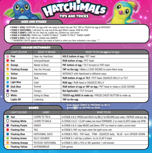 Hatchimal cheat sheet