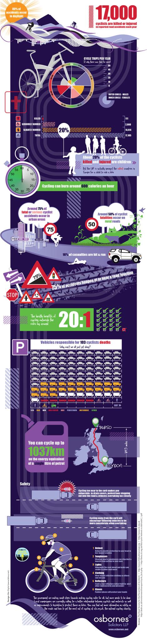osbornes_infographic_unbranded_web